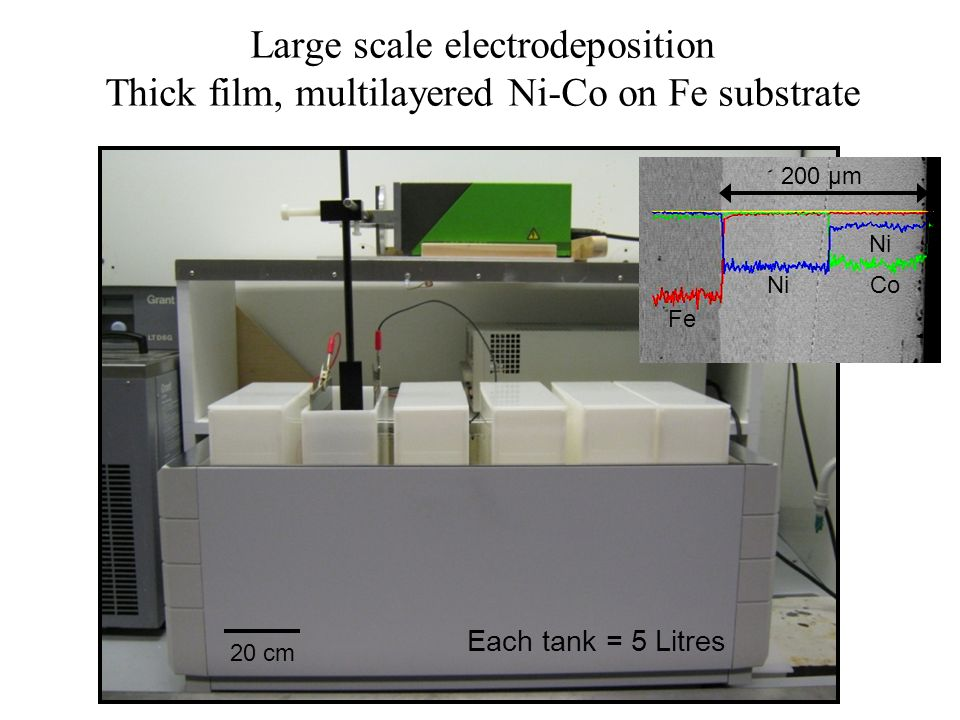 Large scale electrodeposition Thick film, multilayered Ni-Co on Fe substrate