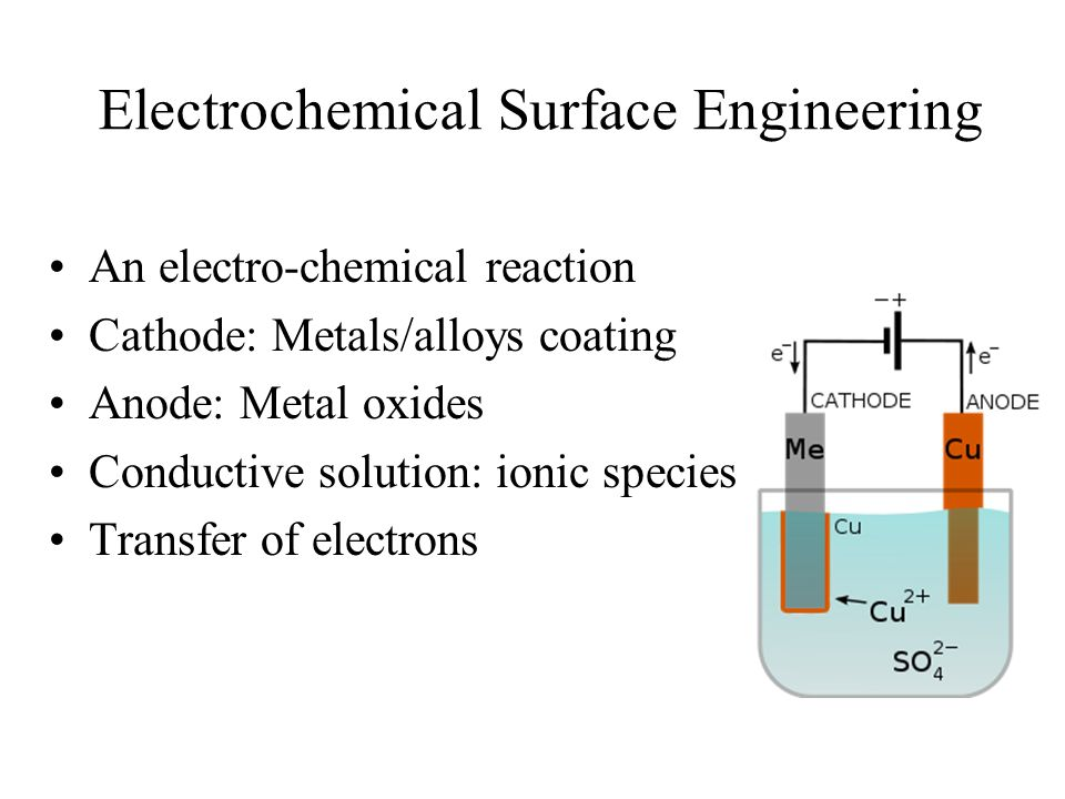 Electrochemical Surface Engineering