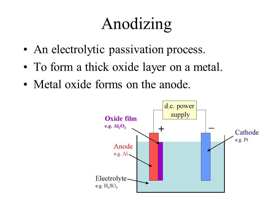 Anodizing An electrolytic passivation process.