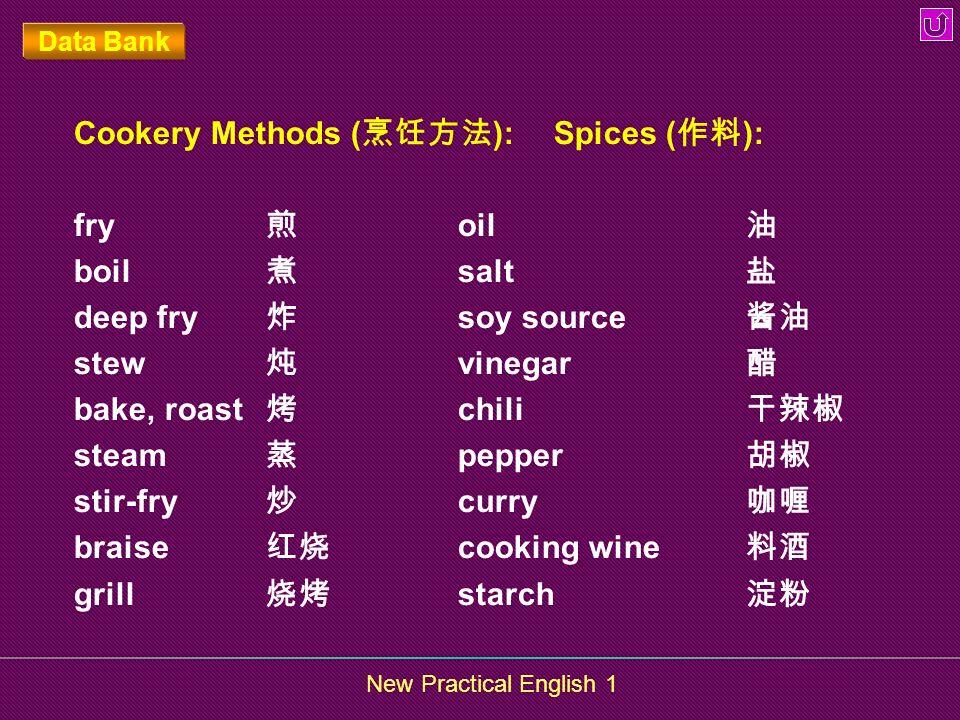 Cookery Methods (烹饪方法): Spices (作料): fry 煎 oil 油 boil 煮 salt 盐