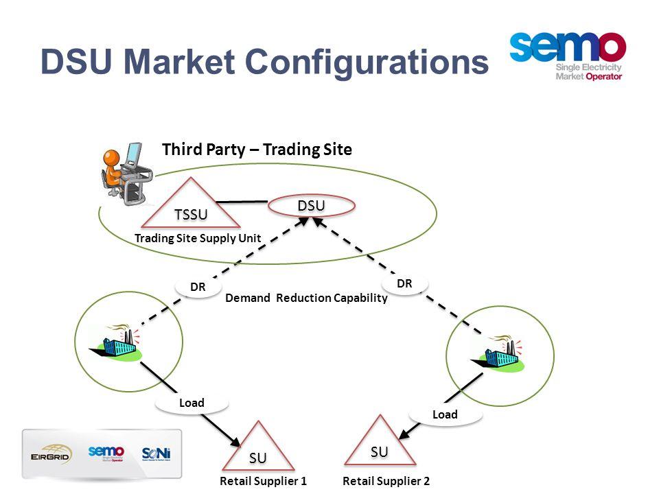 DSU Market Configurations