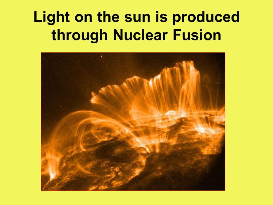 Light on the sun is produced through Nuclear Fusion
