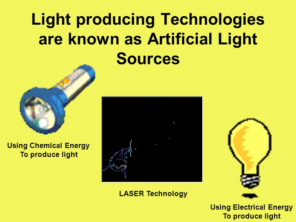 Light producing Technologies are known as Artificial Light Sources