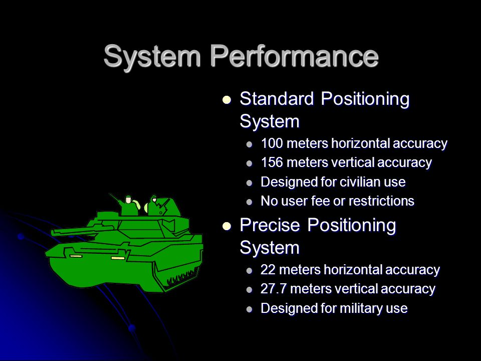 System Performance Standard Positioning System