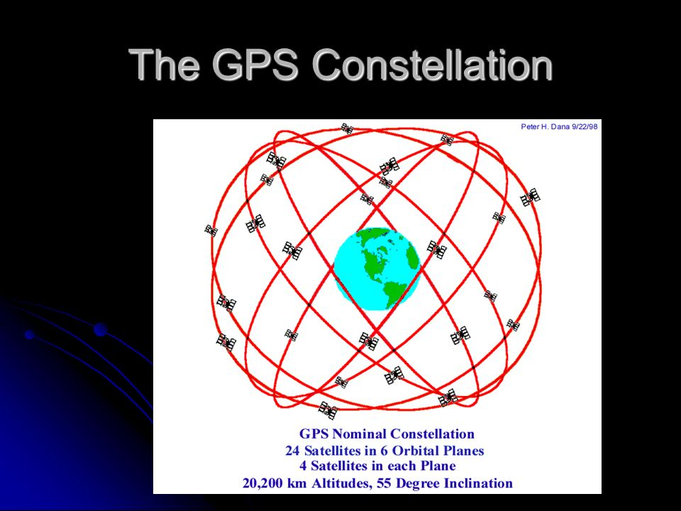 The GPS Constellation