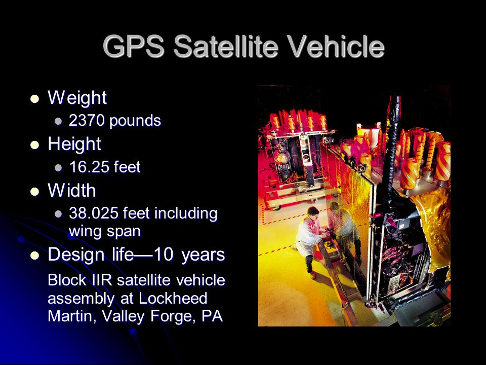 GPS Satellite Vehicle Weight Height Width Design life—10 years
