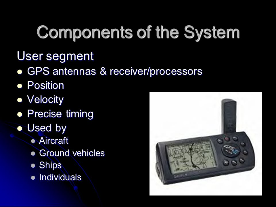 Components of the System