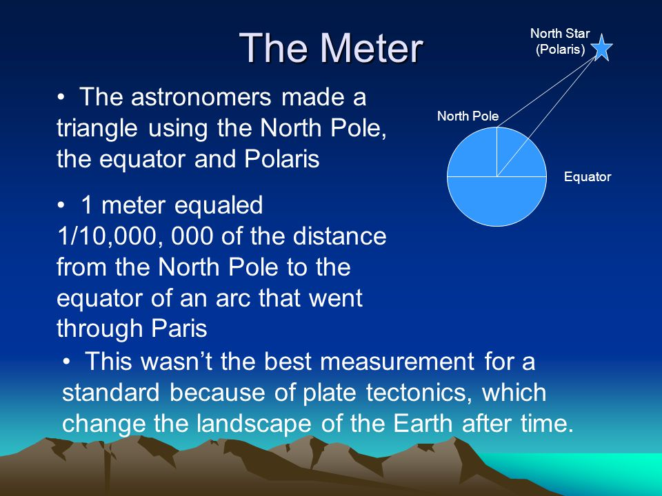 The Meter North Star (Polaris) The astronomers made a triangle using the North Pole, the equator and Polaris.