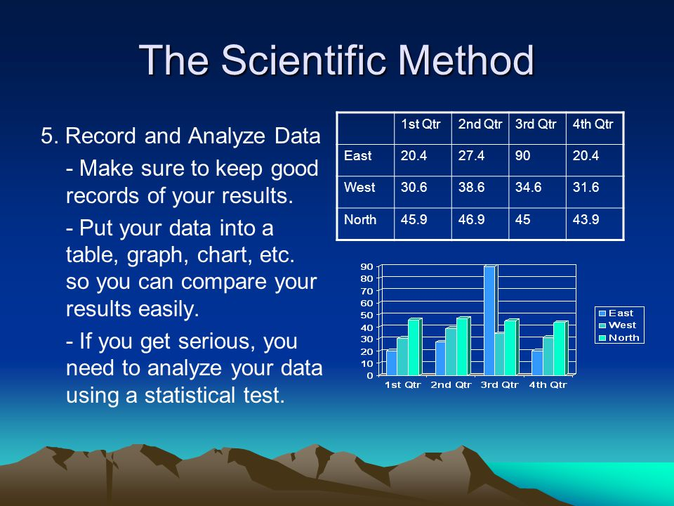 The Scientific Method 5. Record and Analyze Data