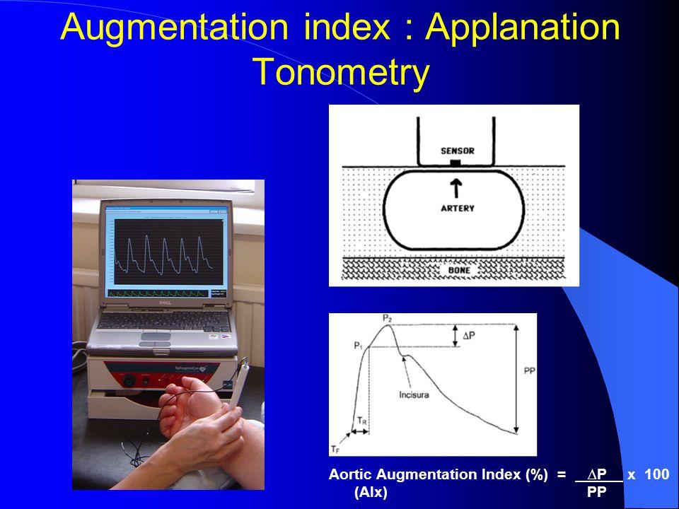 Augmentation index : Applanation Tonometry