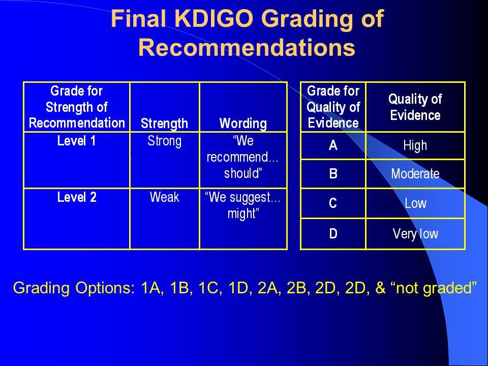 Final KDIGO Grading of Recommendations