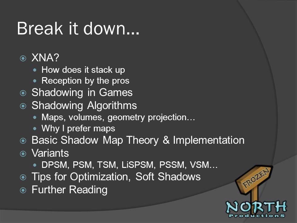 Break it down… XNA Shadowing in Games Shadowing Algorithms