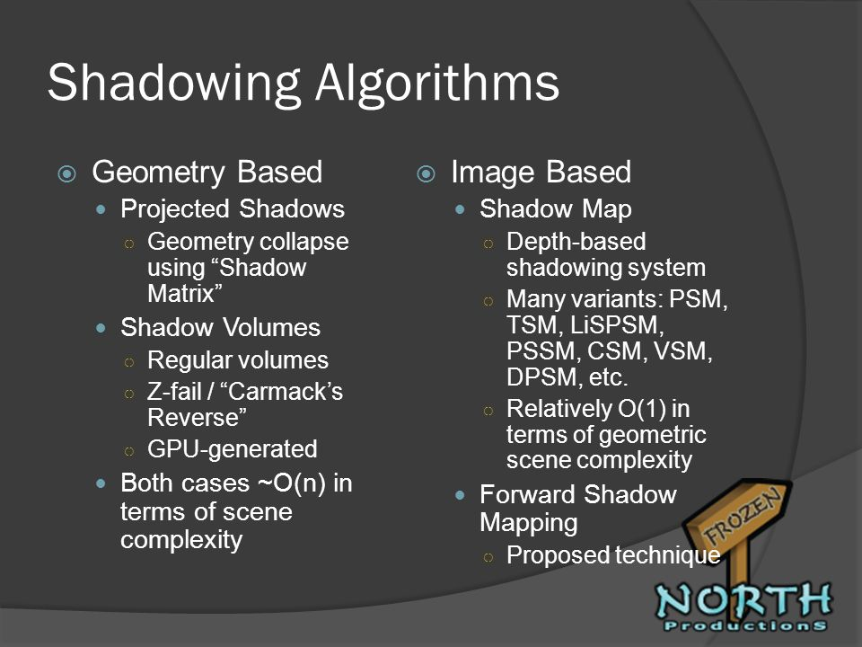 Shadowing Algorithms Geometry Based Image Based Projected Shadows