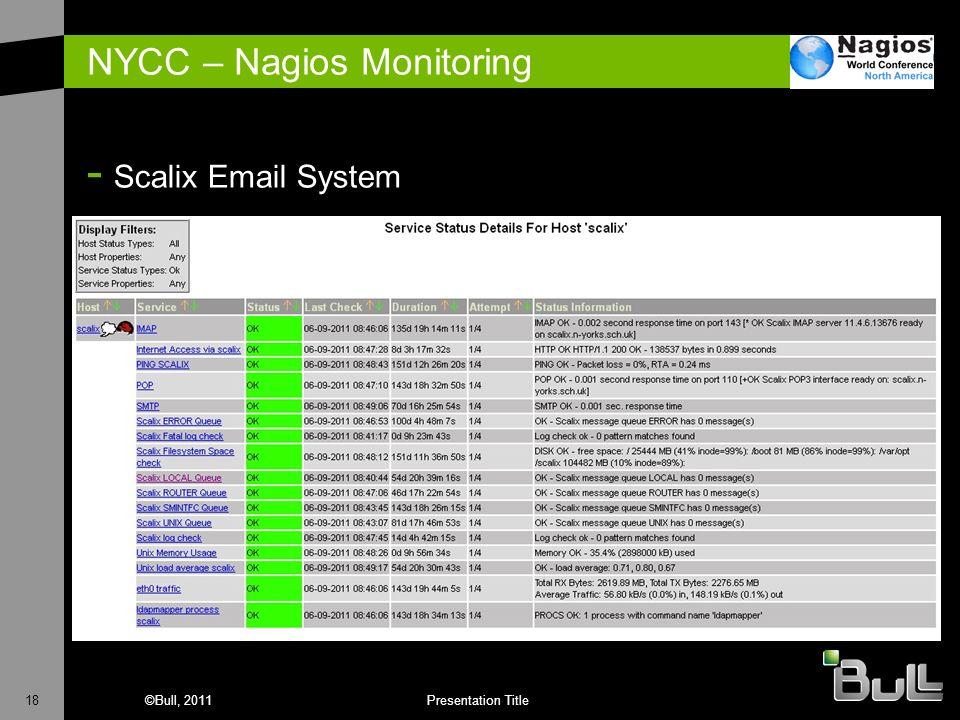 NYCC – Nagios Monitoring