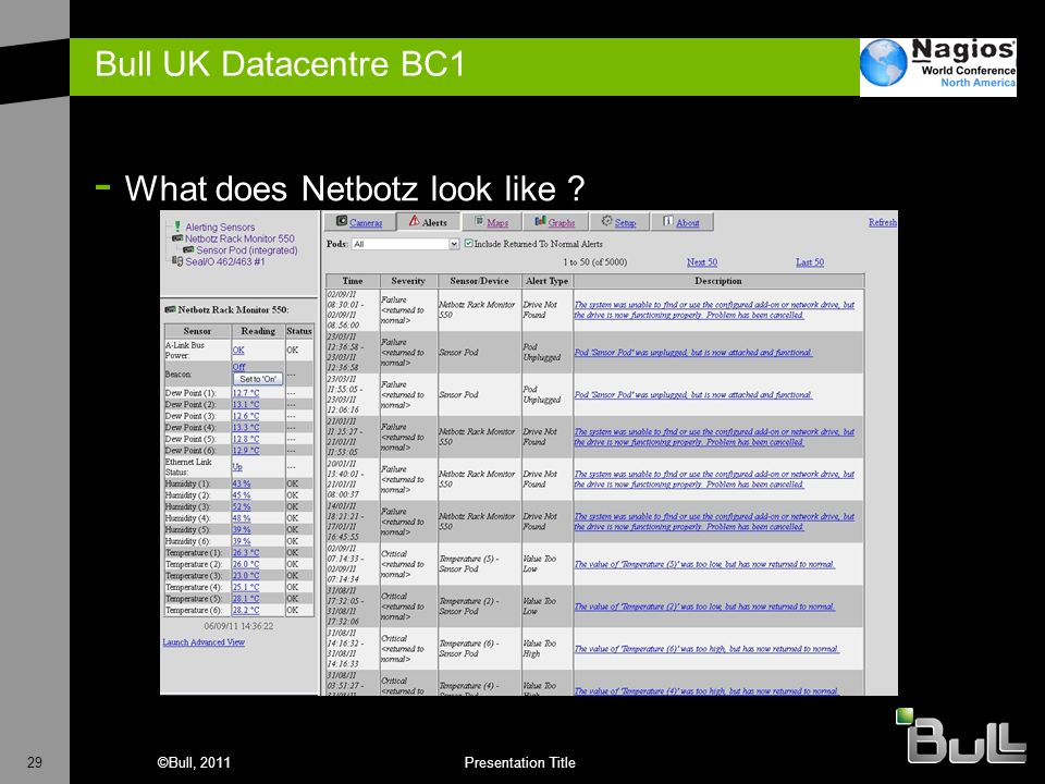 Bull UK Datacentre BC1 What does Netbotz look like
