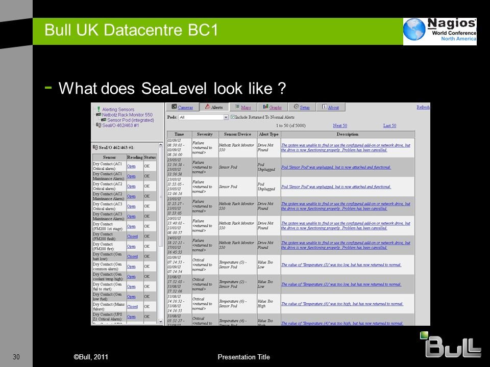 Bull UK Datacentre BC1 What does SeaLevel look like