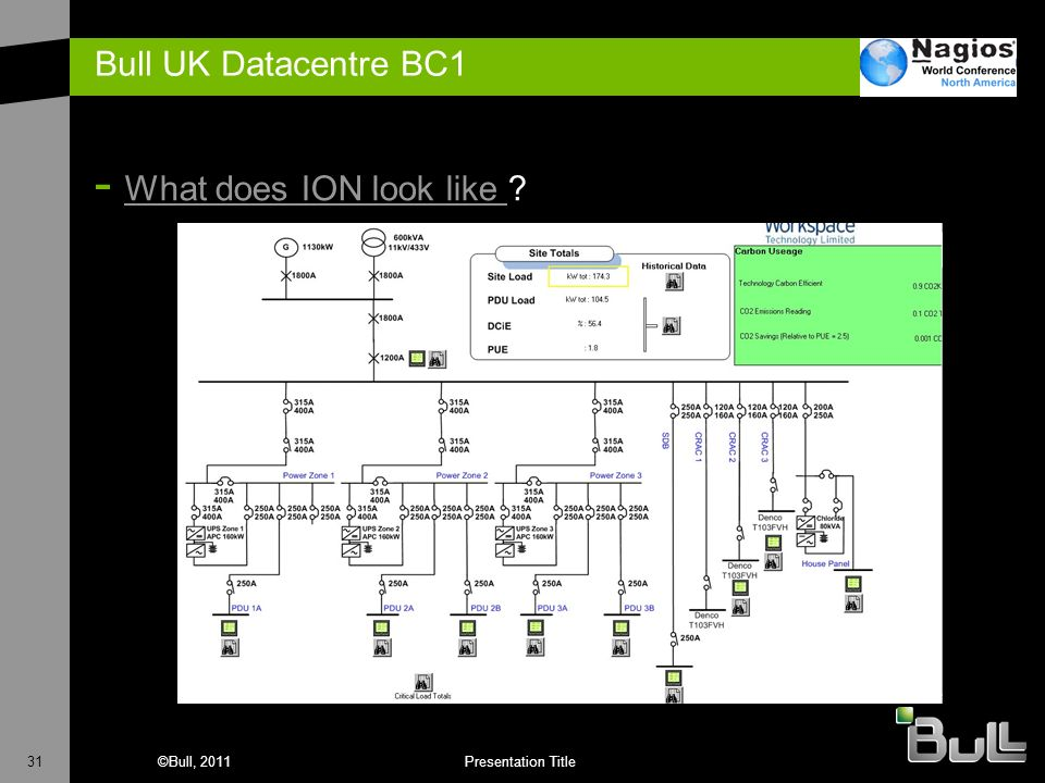 Bull UK Datacentre BC1 What does ION look like