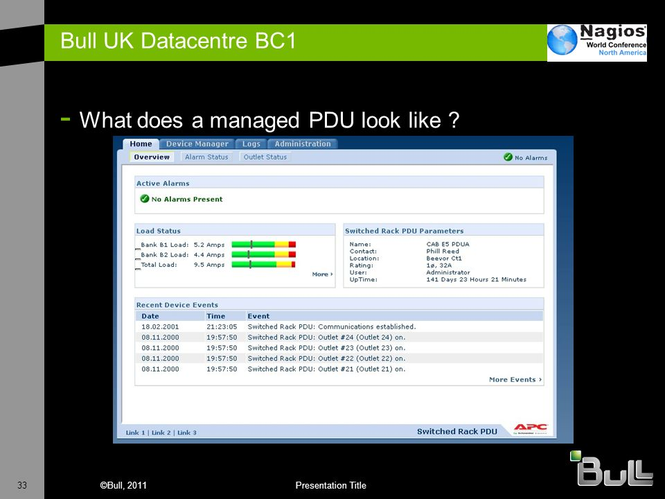 Bull UK Datacentre BC1 What does a managed PDU look like