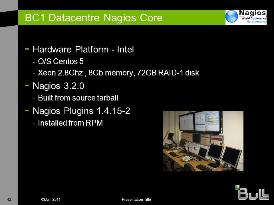BC1 Datacentre Nagios Core