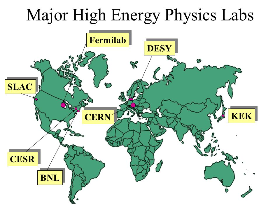 Major High Energy Physics Labs