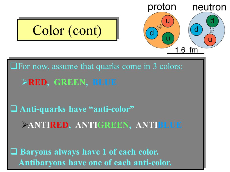 Color (cont) For now, assume that quarks come in 3 colors:
