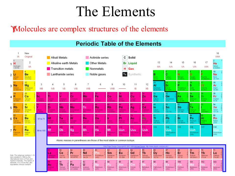 The Elements Molecules are complex structures of the elements