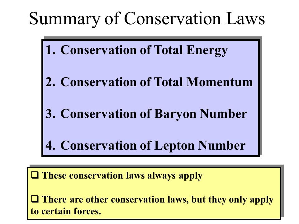 Summary of Conservation Laws