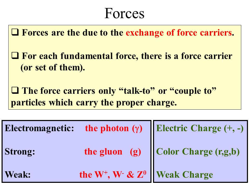 Forces Forces are the due to the exchange of force carriers.