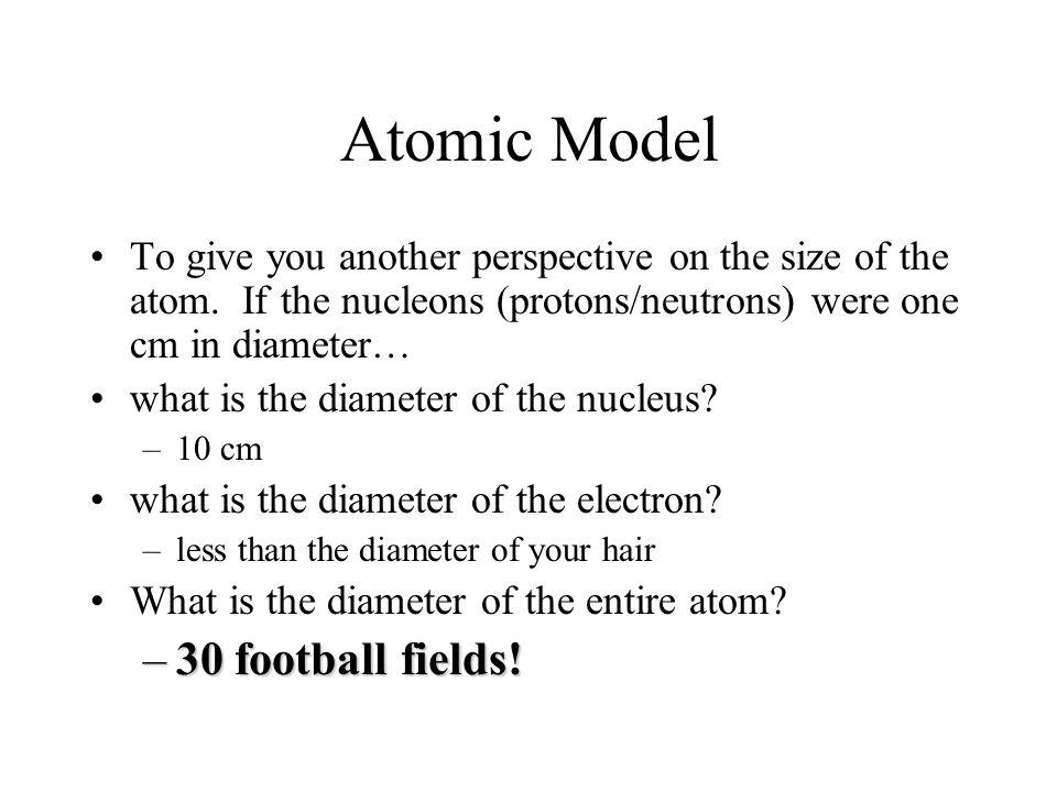 Atomic Model 30 football fields!