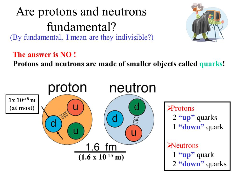 Are protons and neutrons fundamental