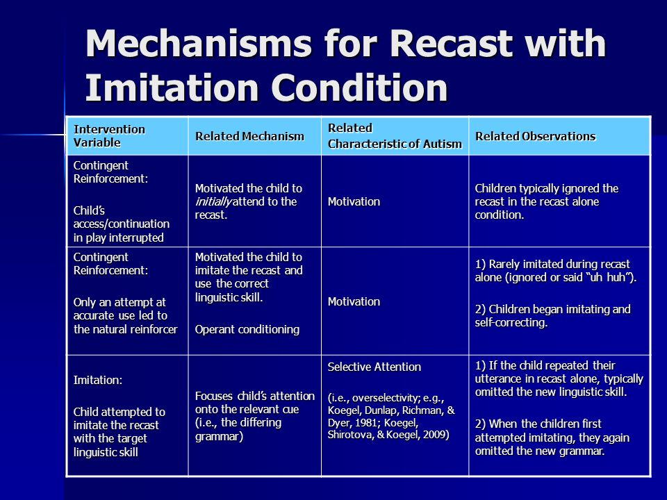 Mechanisms for Recast with Imitation Condition