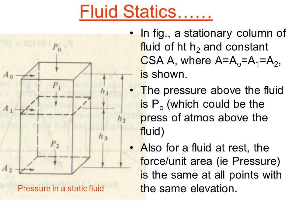 Fluid Statics…… In fig., a stationary column of fluid of ht h2 and constant CSA A, where A=Ao=A1=A2, is shown.