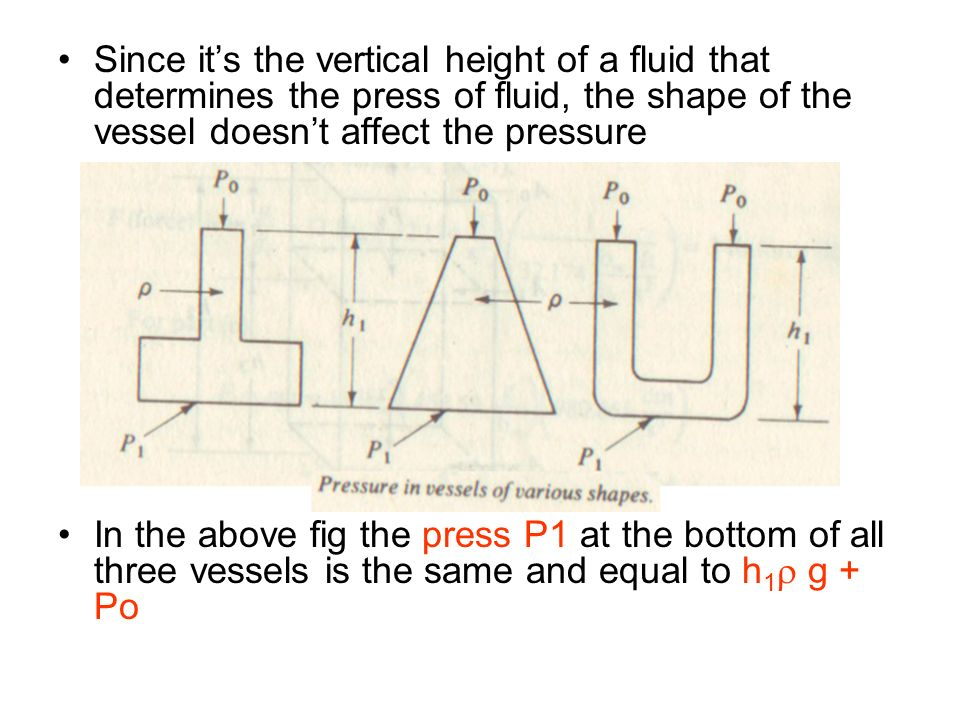 Since it's the vertical height of a fluid that determines the press of fluid, the shape of the vessel doesn't affect the pressure