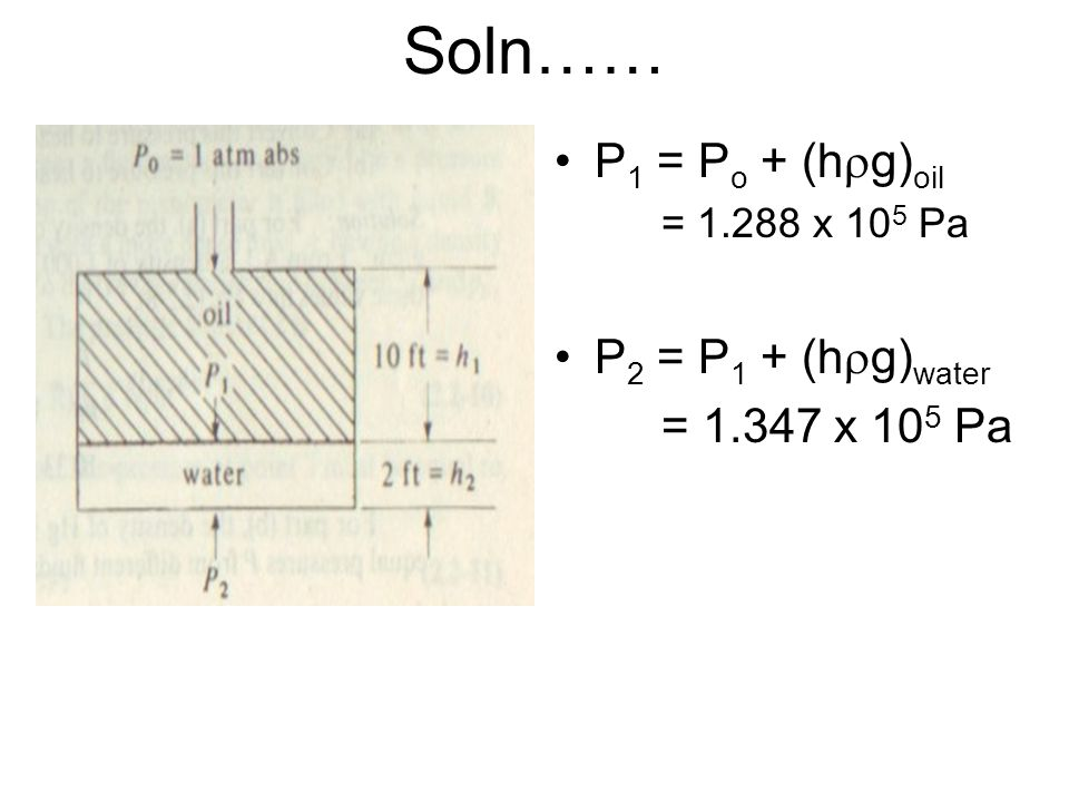 Soln…… P1 = Po + (hrg)oil P2 = P1 + (hrg)water = 1.347 x 105 Pa