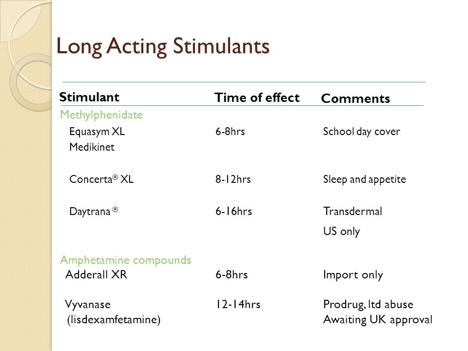 Long Acting Stimulants