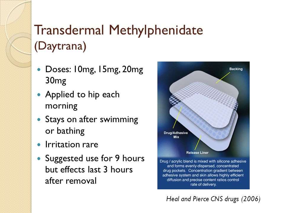 Transdermal Methylphenidate (Daytrana)