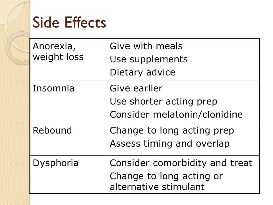 Side Effects Anorexia, weight loss Give with meals Use supplements