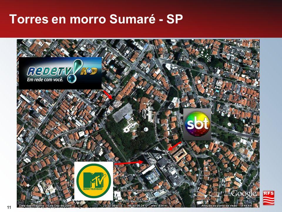 Torres en morro Sumaré - SP