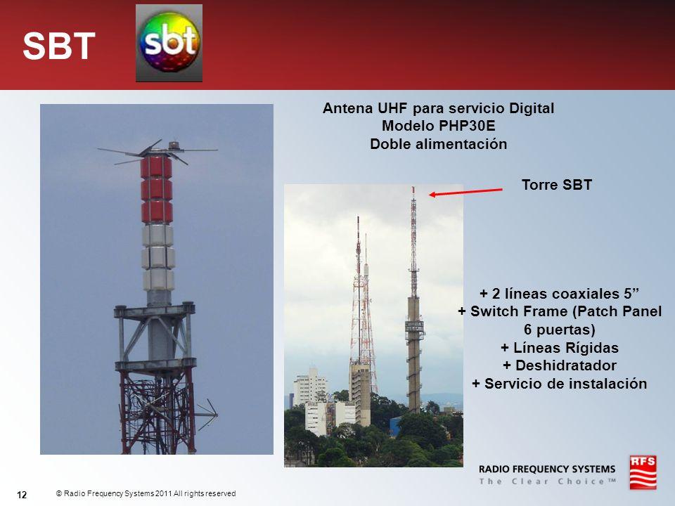 Antena UHF para servicio Digital Modelo PHP30E Doble alimentación