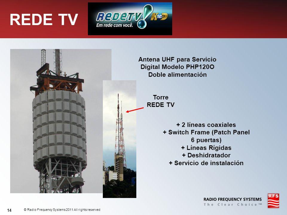 Antena UHF para Servicio Digital Modelo PHP120O Doble alimentación