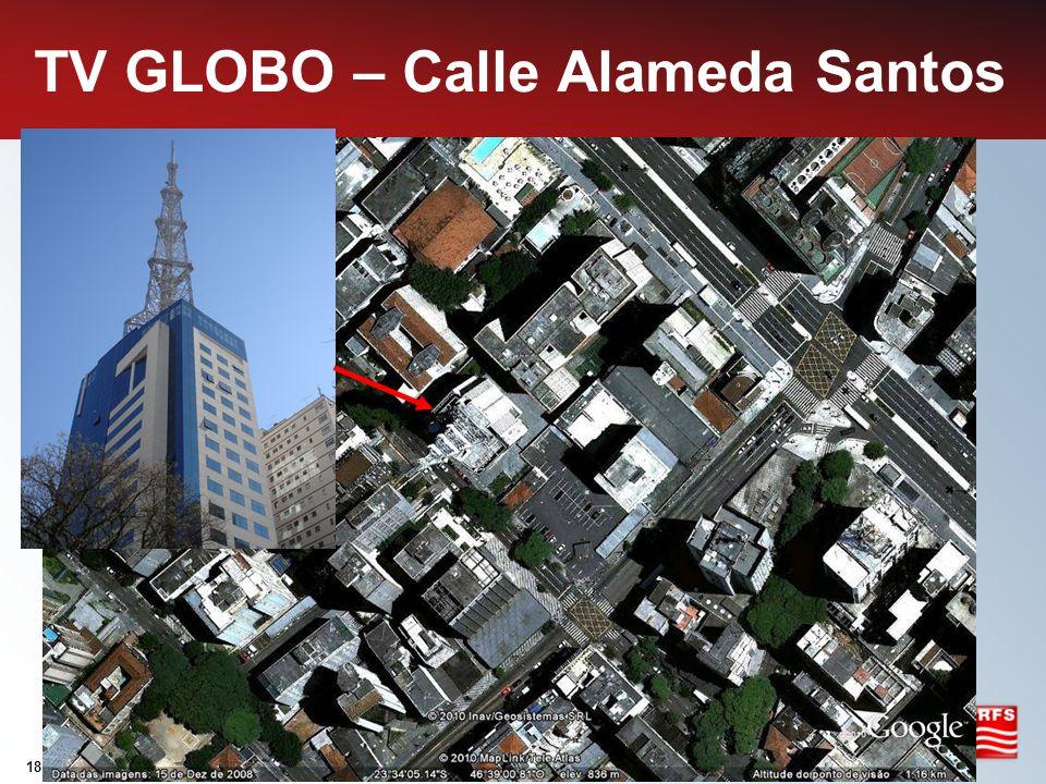 TV GLOBO – Calle Alameda Santos