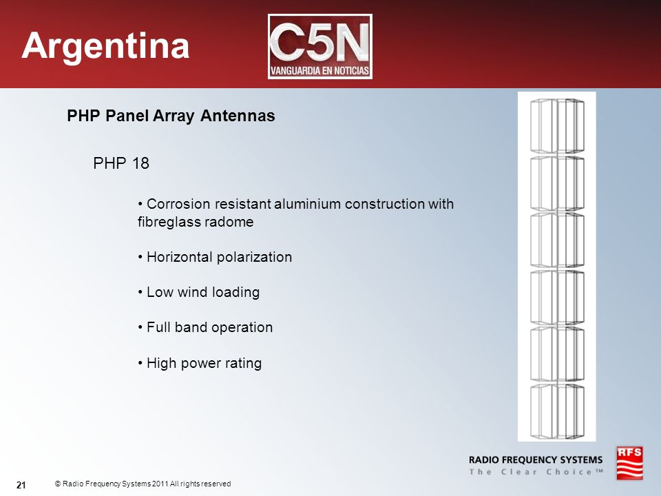 Argentina PHP Panel Array Antennas