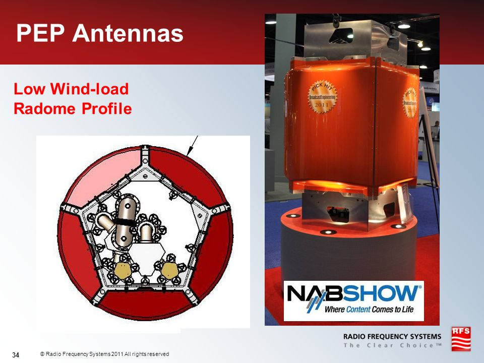 PEP Antennas Low Wind-load Radome Profile