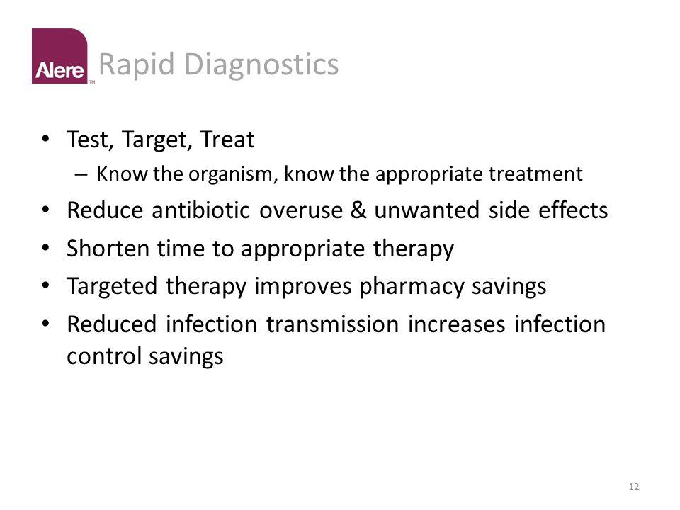 Rapid Diagnostics Test, Target, Treat