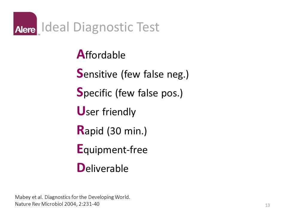 Ideal Diagnostic Test Affordable Sensitive (few false neg.) Specific (few false pos.) User friendly Rapid (30 min.) Equipment-free Deliverable
