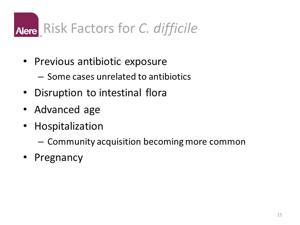 Risk Factors for C. difficile