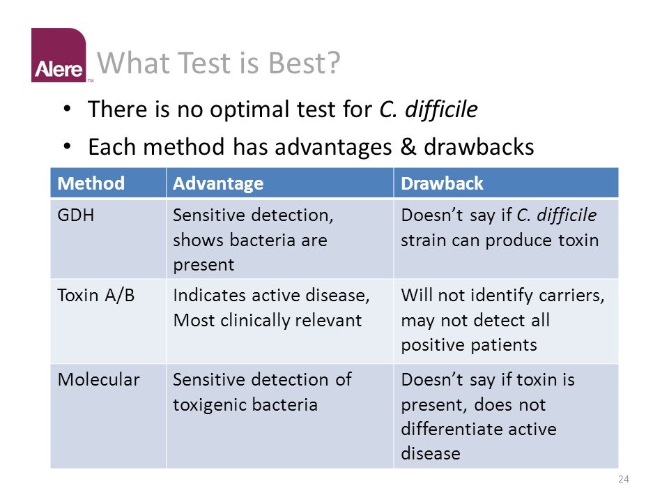 What Test is Best There is no optimal test for C. difficile