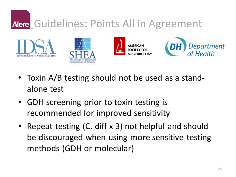 Guidelines: Points All in Agreement
