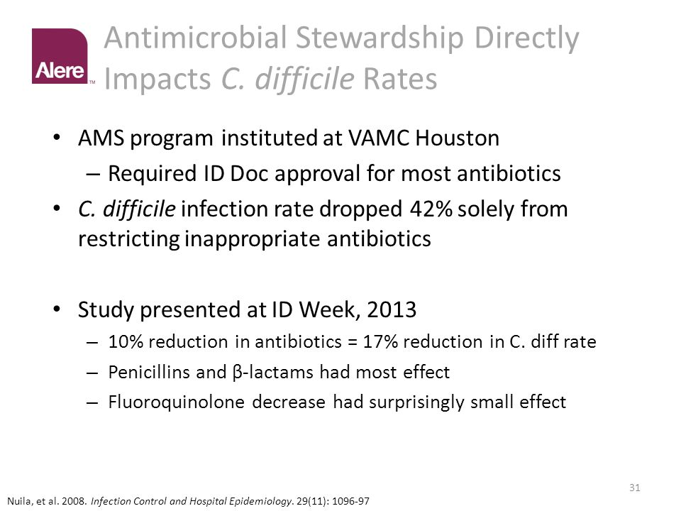 Antimicrobial Stewardship Directly Impacts C. difficile Rates