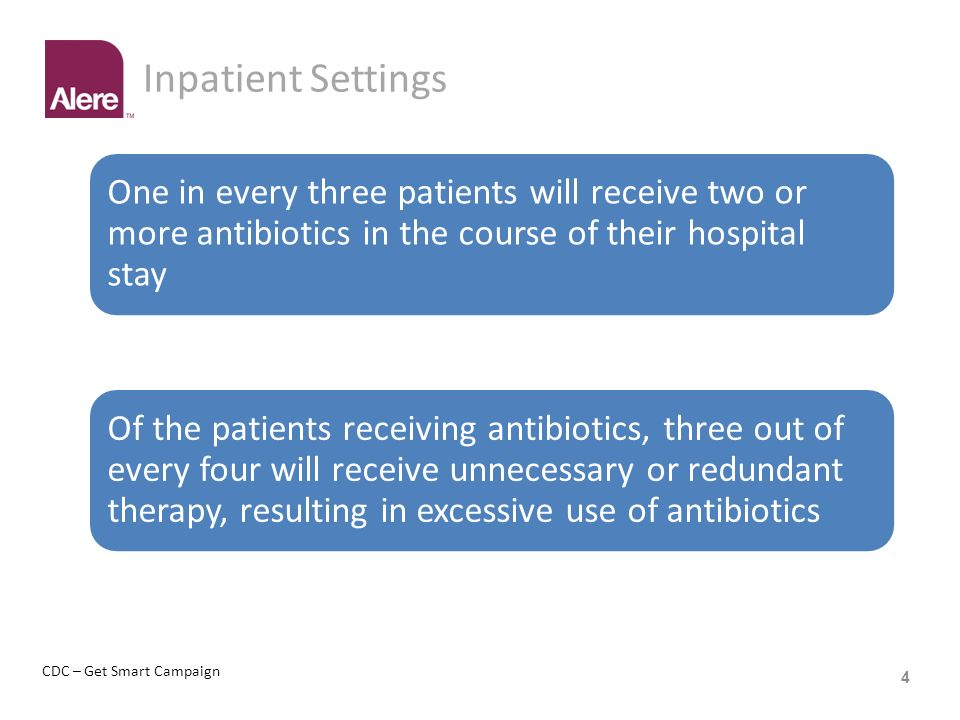 Inpatient Settings One in every three patients will receive two or more antibiotics in the course of their hospital stay.